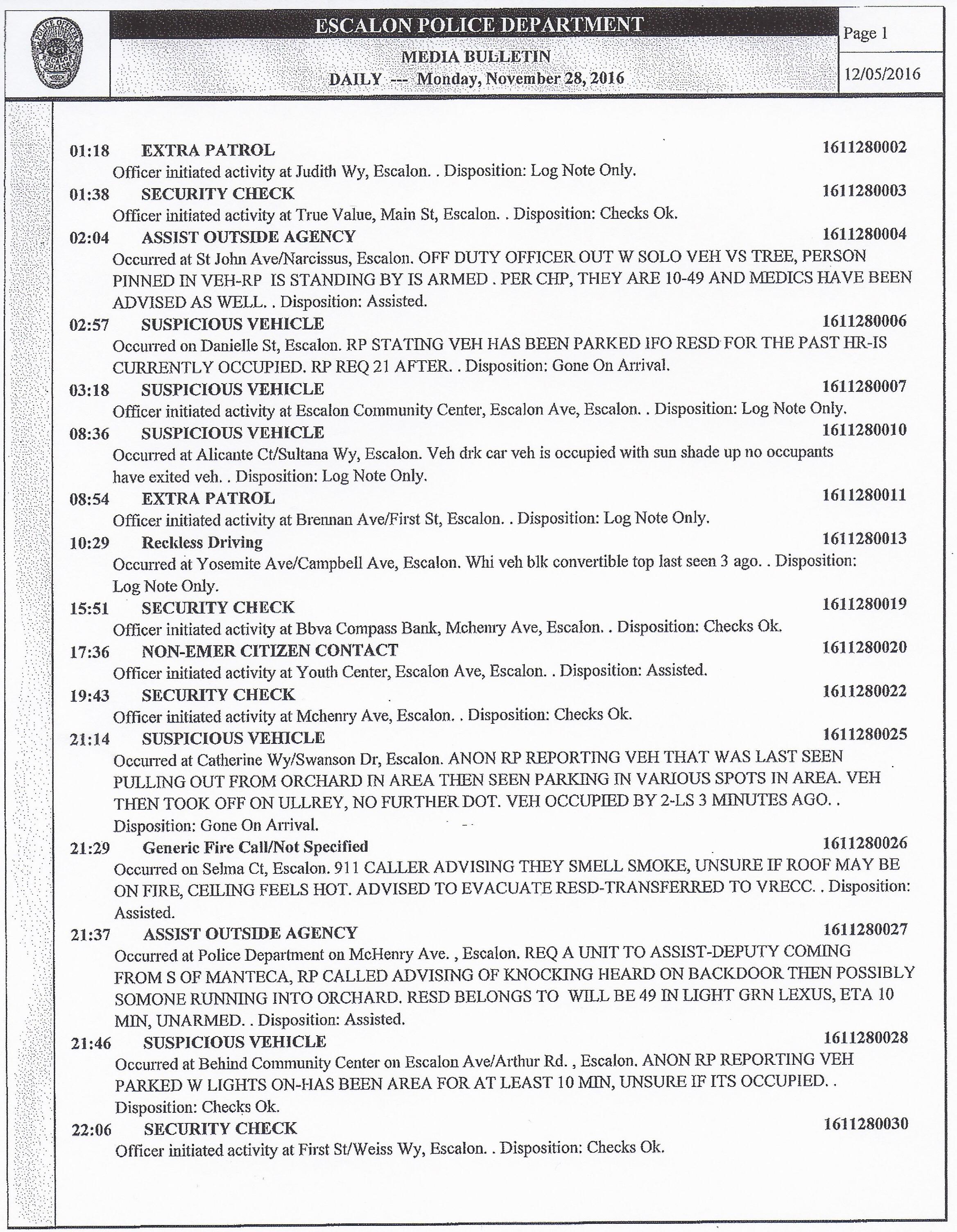 Escalon Police Activity Log for 11/28/16 – 12/05/16 – WeEscalon